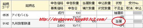JR九州当選