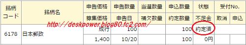 日本郵政当選