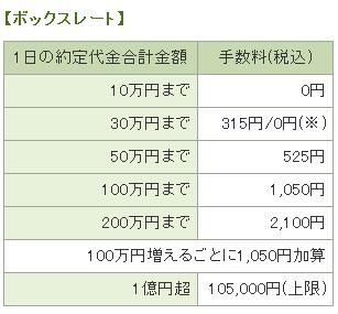 松井証券の使い方