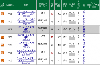 松井証券 マクドナルド