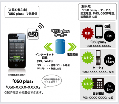 無料通話アプリ