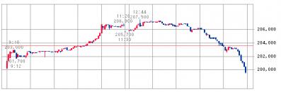 日本プライムリアルティ投資法人(8955)