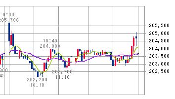 日本プライムリアルティ投資法人 投資証券 (8955)