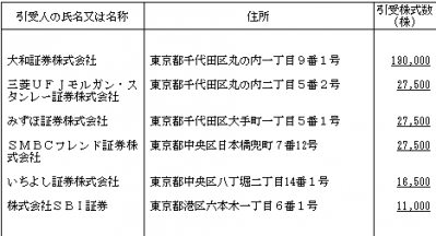 テクノスジャパン幹事