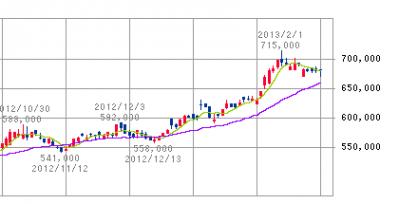 日本アコモデーションファンド投資法人公募増資