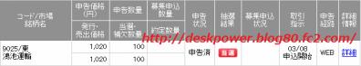 鴻池IPO当選♪