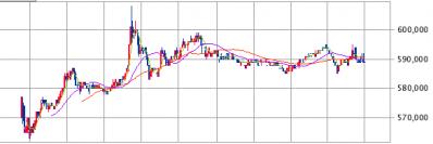 星野リゾート・リート投資法人 投資証券 (3287)IPOの初値結果は凄いね!