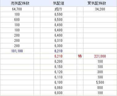 エスクロー・エージェント・ジャパン情報ブログ