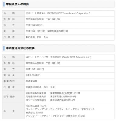 日本リート投資法人IPO