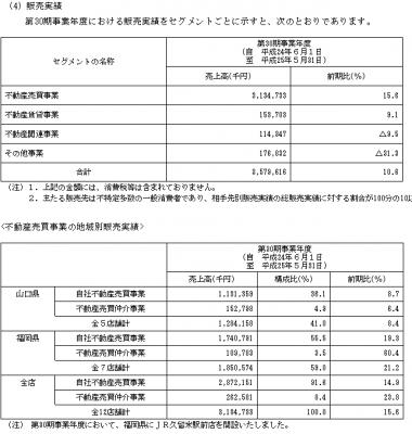 東武住販 IPO