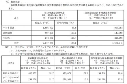 ポバール興業初値予想は1020円程度