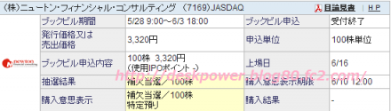 ニュートン・フィナンシャル・コンサルティング当選! SBI証券