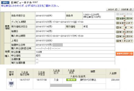 岡三オンラインIPO申込完了