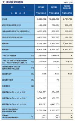 ヤマシンフィルタ(6240)IPO新規承認