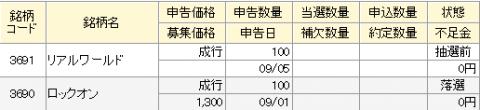 マネックス証券IPO当選と落選