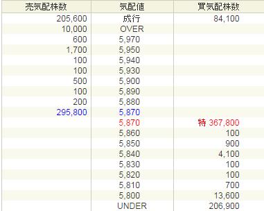 ジャパンインベストメントアドバイザー(7172)IPO 初値予想持越し