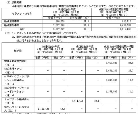 ファーストブラザーズ(3454)IPO 新規上場承認