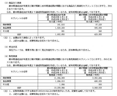 ホクリヨウIPO 初値予想と販売実績