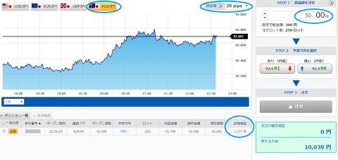 FXトレードフィナンシャルタイアップ らくらくFX取引