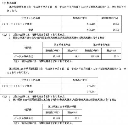 デザインワン・ジャパン初値予想