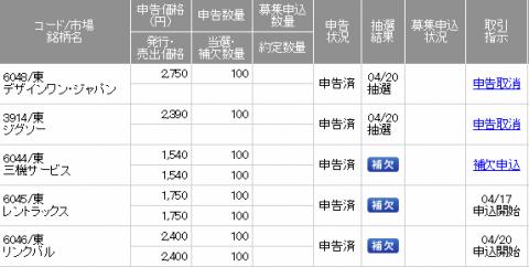SMBC日興証券IPO当選 落選