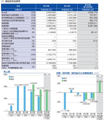 中村超硬(6166)IPO