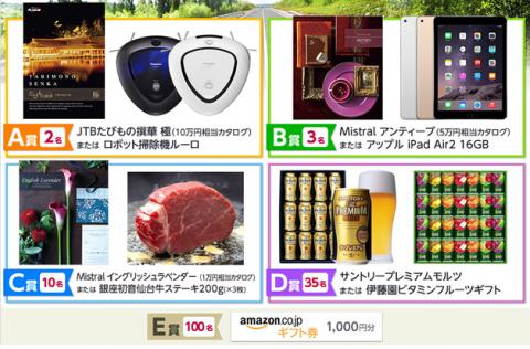 マネーパートナーズFX 入金キャンペーン