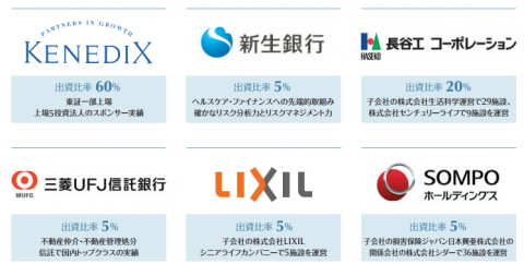 ジャパン・シニアリビング投資法人リートIPO 評判と分析