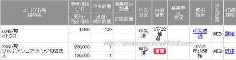 ジャパン・シニアリビング投資法人IPO当選 SMBC日興