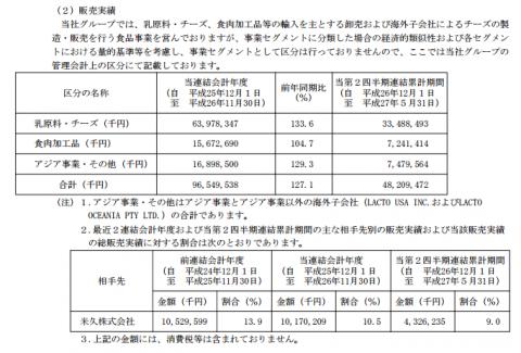 ラクト・ジャパン初値人気(取引実績)