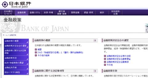日本銀行と黒田総裁