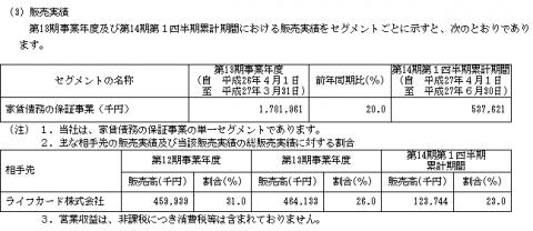 あんしん保証(7183)取引先と販売実績