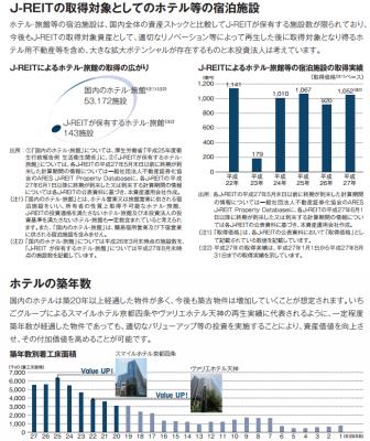 いちごホテルリート投資法人(3463)人気や評判