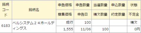マネックス証券IPO当選・落選