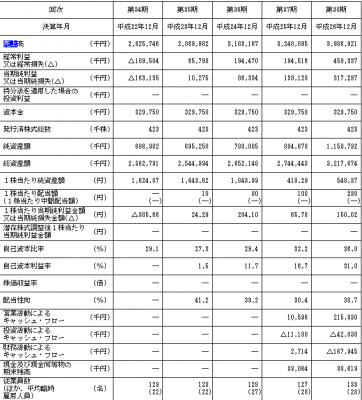 ミズホメディー(4595)IPO上場承認
