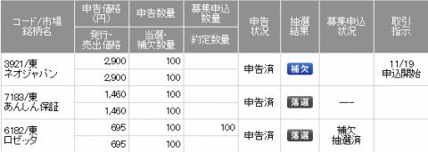SMBC日興証券抽選結果