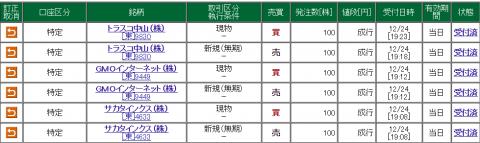 松井証券の株主優待銘柄(一般信用)