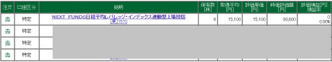 NEXT FUNDS 日経平均レバレッジ・インデックス連動型上場投信(1570)売買で利益を得る方法