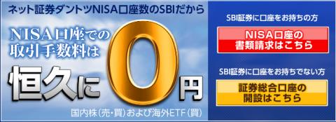 SBI証券のNISA口座開設キャンペーン