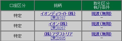 松井証券で優待クロス