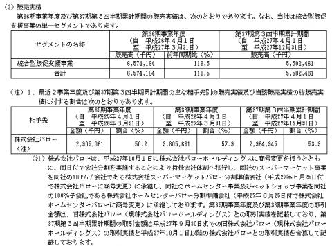 アイドママーケティングコミュニケーション(9466)IPO販売実績と取引先