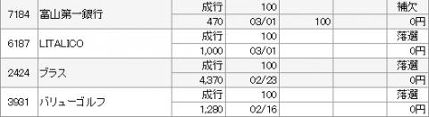 富山第一銀行(7184)IPO当選と落選
