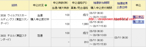 ウイルプラスホールディングス(3538)IPO当選