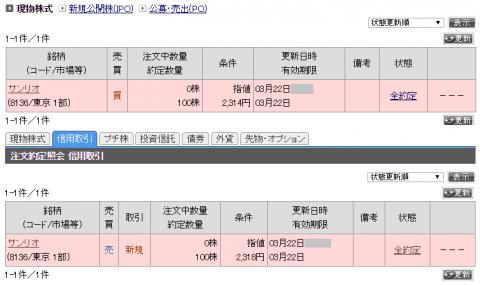サンリオ(8136)株主優待取得