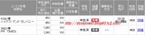 ハイアス・アンド・カンパニー(6192)IPO当選SMBC日興証券