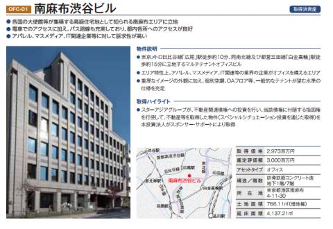 スターアジア不動産投資法人(3468)初値予想とIPO分析記事
