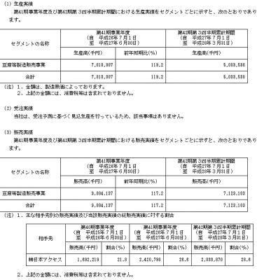 やまみ(2820)IPOの販売実績と生産実績