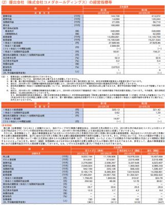 コメダホールディングス(3543)IPO評判