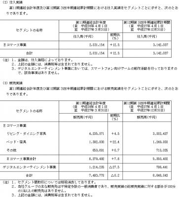 ベガコーポレーション(3542)IPO販売実績と取引先