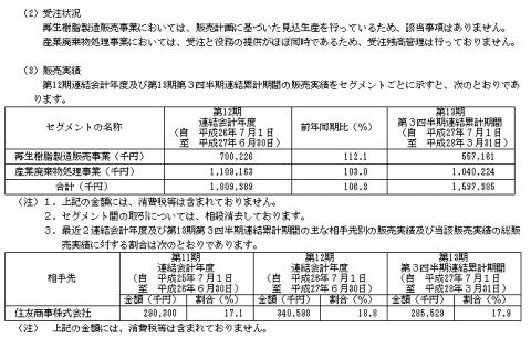リファインバース(6531)IPO取引企業